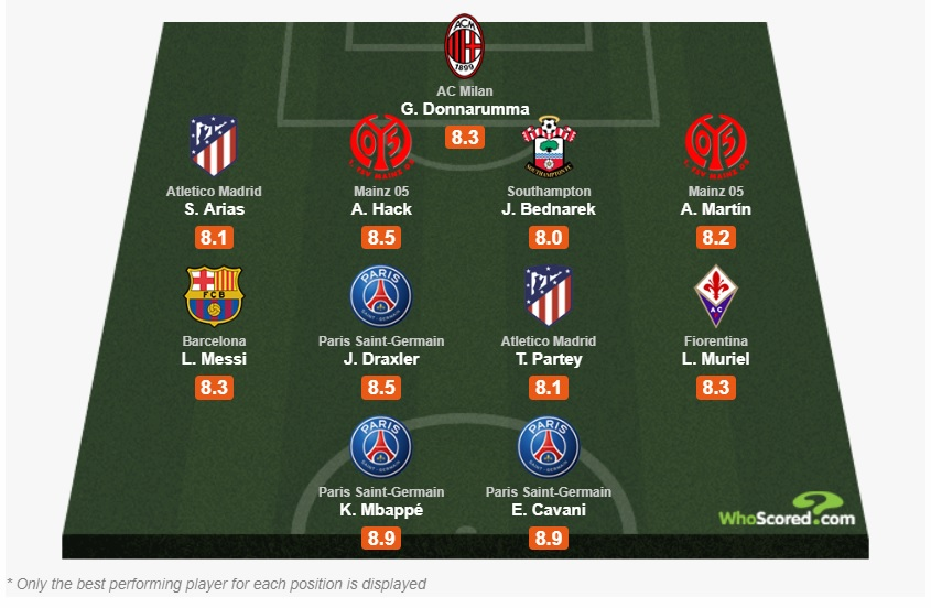fot. screen whoscored.com